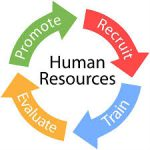 Group logo of Careers in Human Resource Management